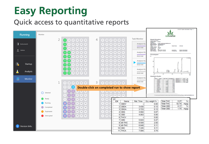 Cannabis Analyzer Software - Easy Reporting