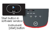 start button in software window, instrument start button